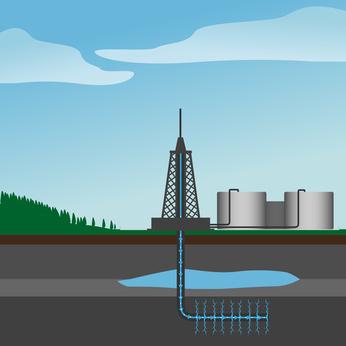 Gaz et pétrole de schistes